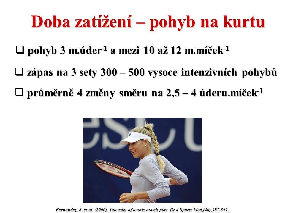 Doba zatížení – pohyb na kurtu pohyb 3 m.úder -1 a mezi 10 až 12 m.míček -1  pohyb 3 m.úder -1 a mezi 10 až 12 m.míček -1 zápas na 3 sety 300 – 500 vysoce intenzivních pohybů  zápas na 3 sety 300 – 500 vysoce intenzivních pohybů průměrně 4 změny směru na 2,5 – 4 úderu.míček -1  průměrně 4 změny směru na 2,5 – 4 úderu.míček -1 Fernandez, J.