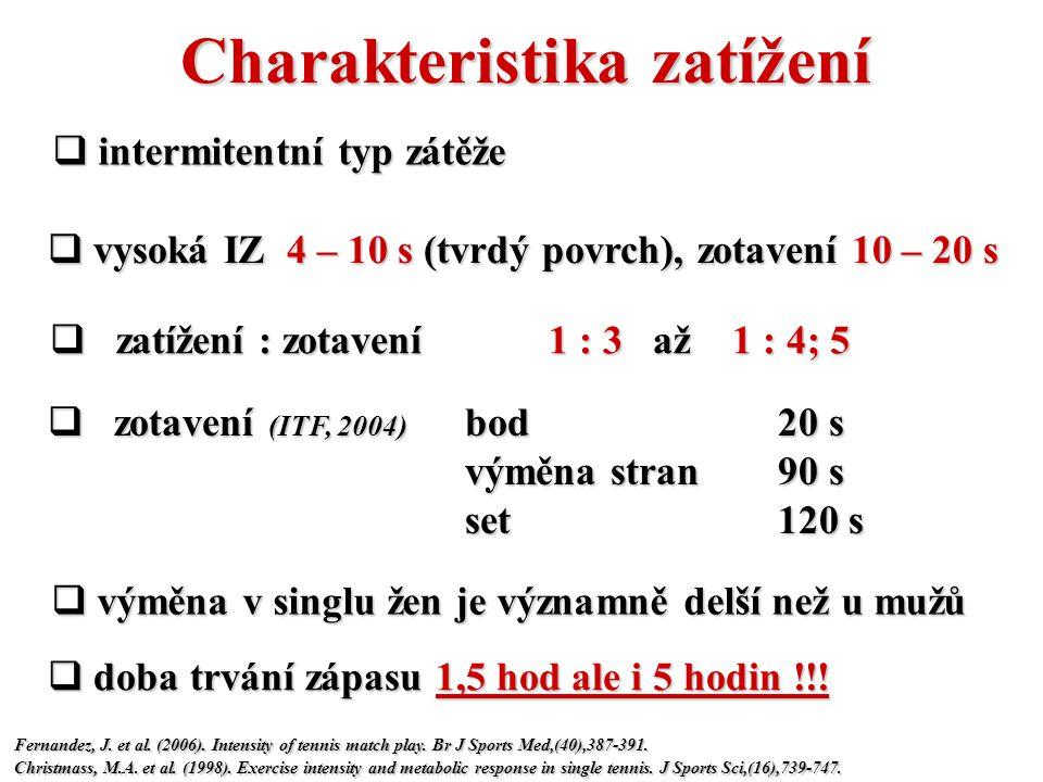 Charakteristika zatížení  vysoká IZ 4 – 10 s (tvrdý povrch), zotavení 10 – 20 s  zatížení : zotavení 1 : 3 až 1 : 4; 5  intermitentní typ zátěže  zotavení (ITF, 2004) bod20 s výměna stran90 s set 120 s  doba trvání zápasu 1,5 hod ale i 5 hodin !!.