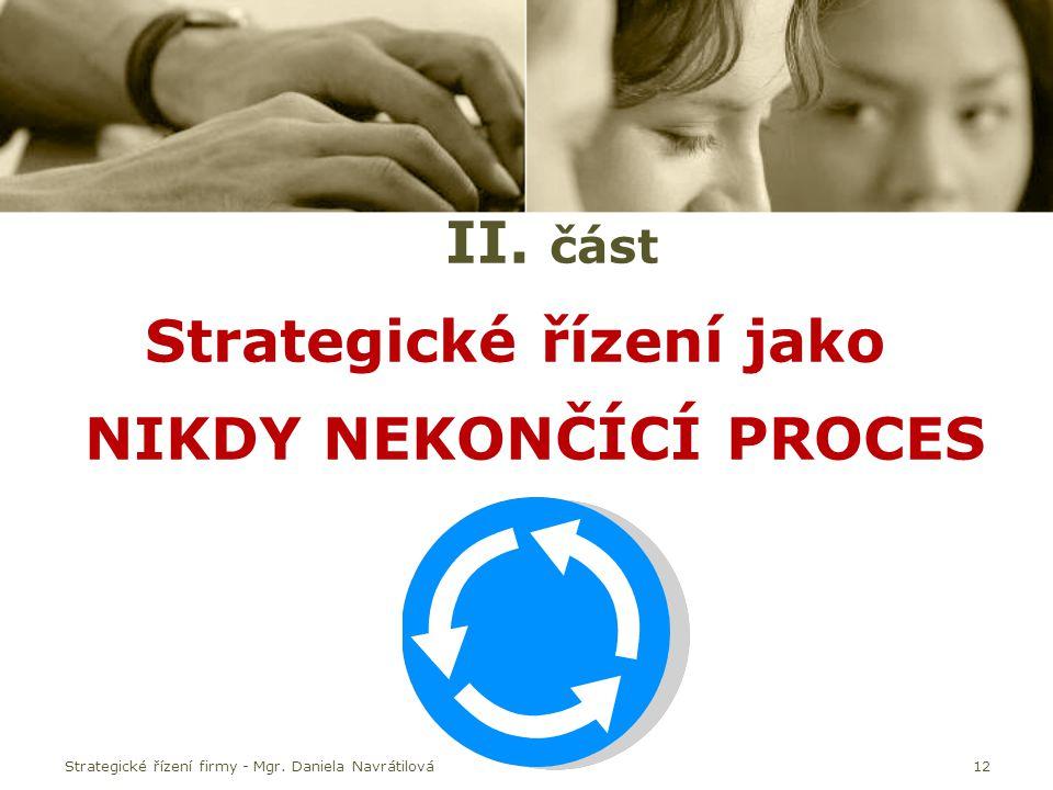 Strategické řízení firmy - Mgr. Daniela Navrátilová12 II. část Strategické řízení jako NIKDY NEKONČÍCÍ PROCES