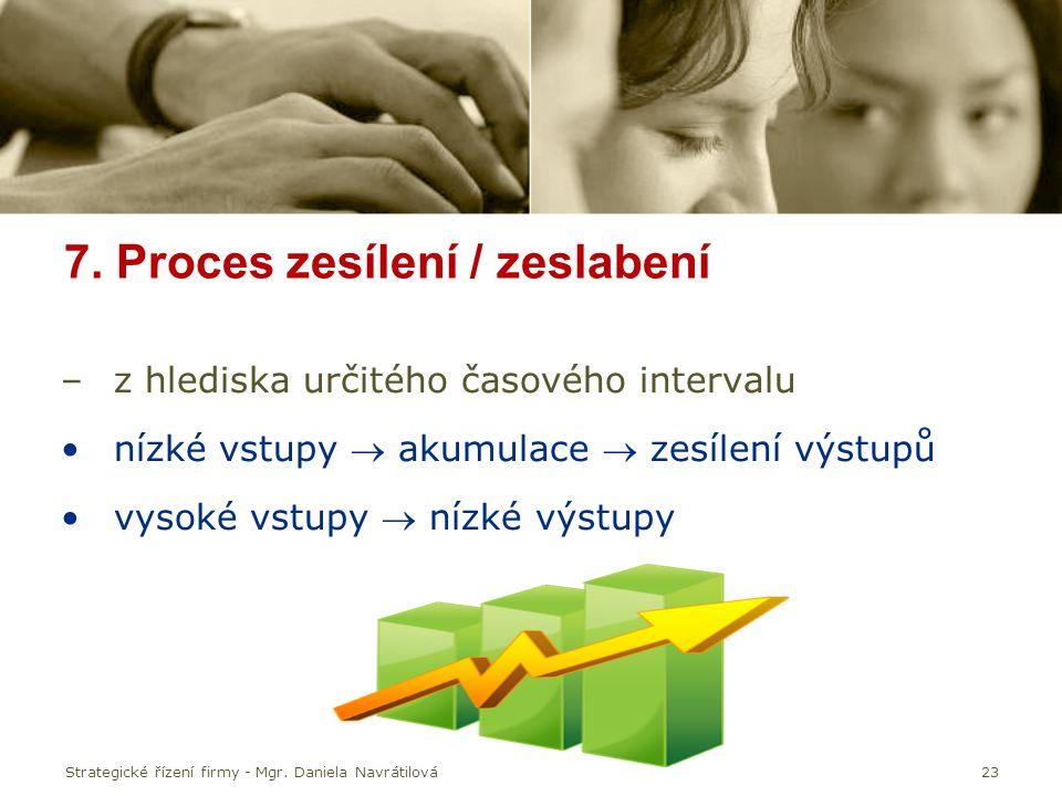 Strategické řízení firmy - Mgr. Daniela Navrátilová23 7. Proces zesílení / zeslabení –z hlediska určitého časového intervalu nízké vstupy  akumulace