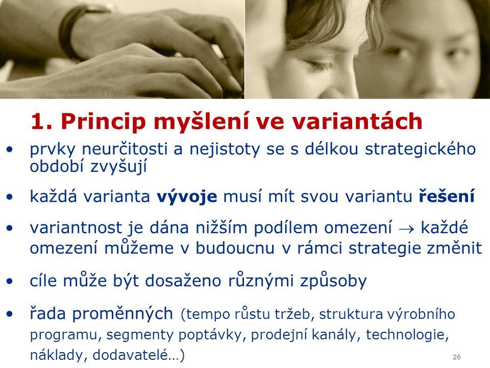 26 1. Princip myšlení ve variantách prvky neurčitosti a nejistoty se s délkou strategického období zvyšují každá varianta vývoje musí mít svou variant