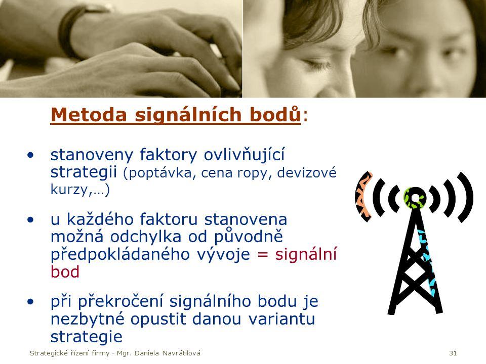 31 Metoda signálních bodů: stanoveny faktory ovlivňující strategii (poptávka, cena ropy, devizové kurzy,…) u každého faktoru stanovena možná odchylka