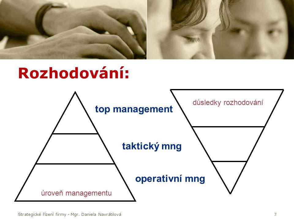 Strategické řízení firmy - Mgr. Daniela Navrátilová7 Rozhodování: top management taktický mng operativní mng úroveň managementu důsledky rozhodování