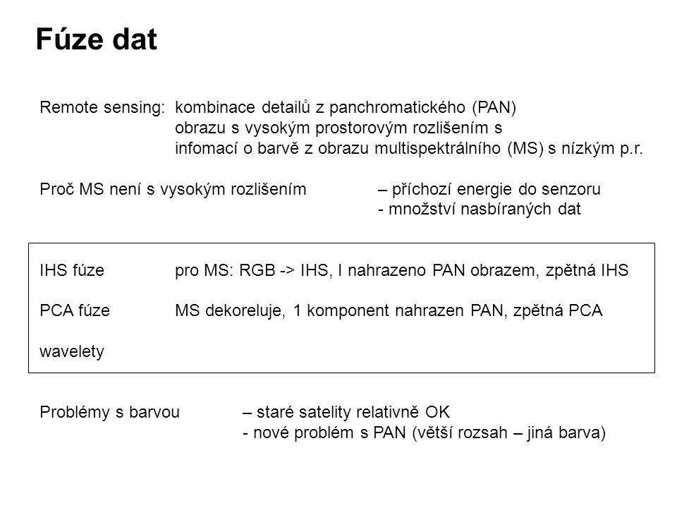 TM vysoké frekvenční rozlišení (barevné) TM3, TM4, TM7 SPOT-PAN vysoké prostorové rozlišení TM - Landsat Thematic Mapper, SPOT - Satellite Pour I Observation de la Terre FWT(SPOT-PAN) AVG(SPOT-PAN), DH(SPOT-PAN), DV(SPOT-PAN), DD(SPOT-PAN) registrace (TM) na AVG(SPOT-PAN) IFWT(R(TM), DH(SPOT-PAN), DV(SPOT-PAN), DD(SPOT-PAN) ) 10m 20m Fúze dat s různým rozlišením