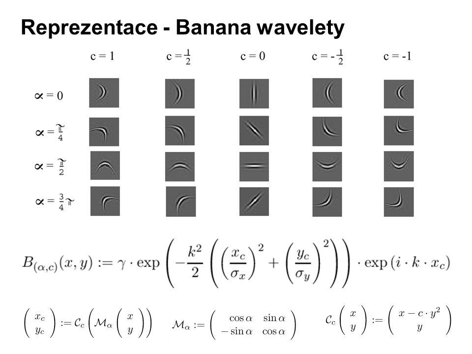 - pro detekci hran – odhady přes úrovně co šum a co hrana - není L.