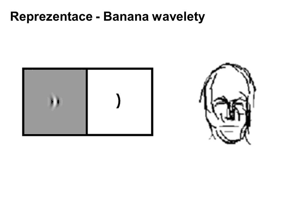 Watermarking - neviditelný podpis v obraze, důkaz původu - - = - vypadat náhodně, neviditelně - detekovatelná korelací - stabilní vůči změnám (šum, komprese, výřez)