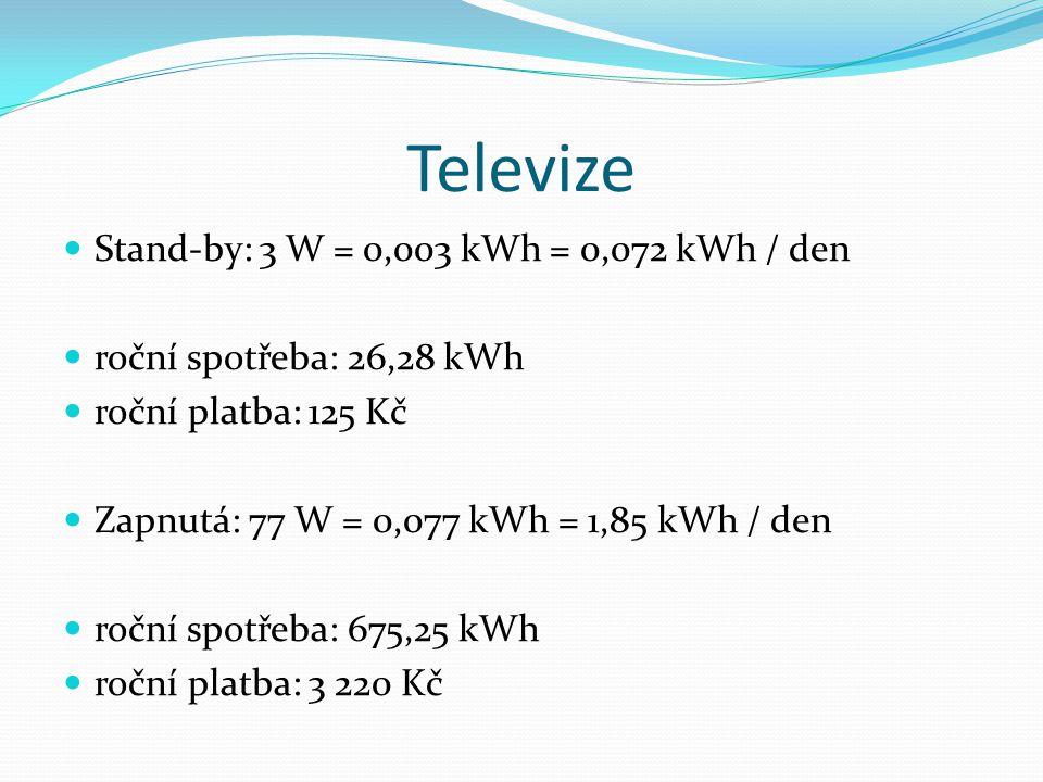 Televize Stand-by: 3 W = 0,003 kWh = 0,072 kWh / den roční spotřeba: 26,28 kWh roční platba: 125 Kč Zapnutá: 77 W = 0,077 kWh = 1,85 kWh / den roční spotřeba: 675,25 kWh roční platba: 3 220 Kč