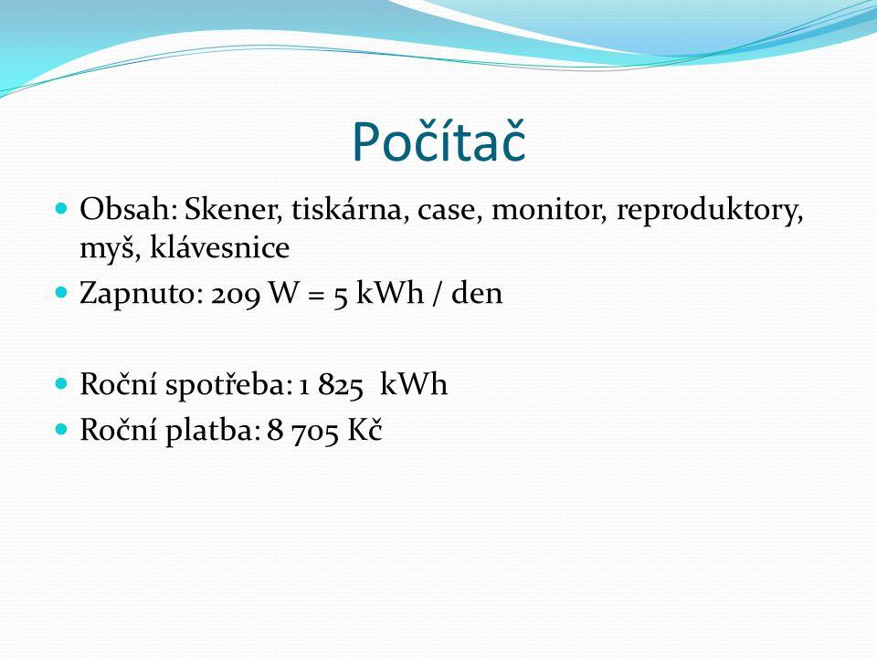 Počítač Obsah: Skener, tiskárna, case, monitor, reproduktory, myš, klávesnice Zapnuto: 209 W = 5 kWh / den Roční spotřeba: 1 825 kWh Roční platba: 8 705 Kč
