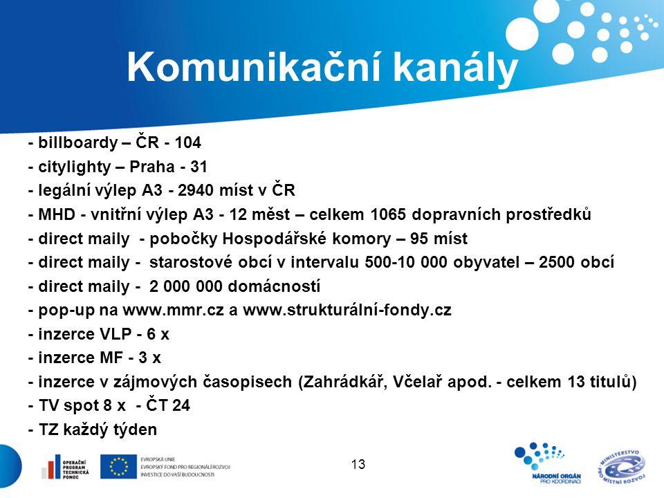 13 Komunikační kanály - billboardy – ČR - 104 - citylighty – Praha - 31 - legální výlep A3 - 2940 míst v ČR - MHD - vnitřní výlep A3 - 12 měst – celke