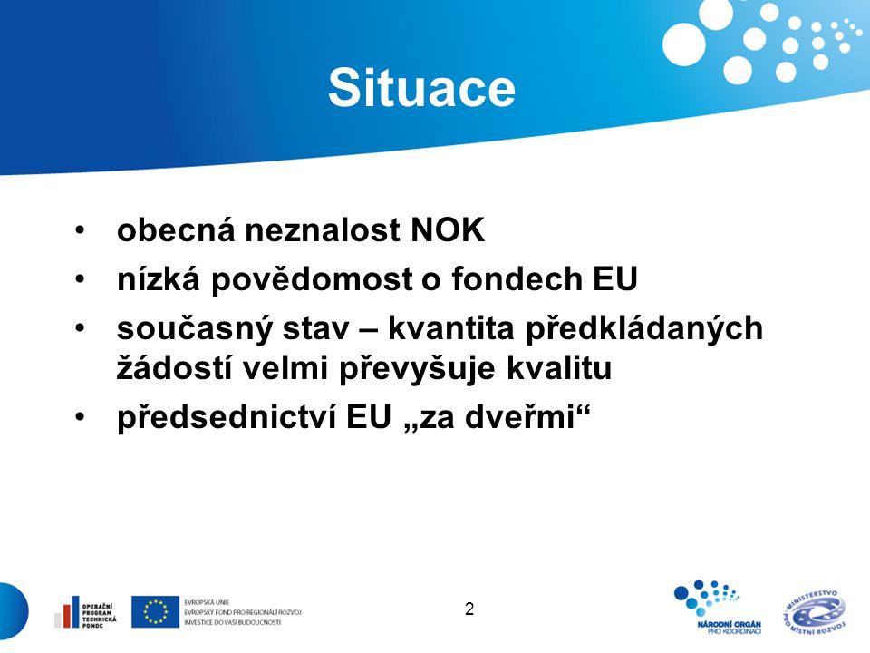"""2 Situace obecná neznalost NOK nízká povědomost o fondech EU současný stav – kvantita předkládaných žádostí velmi převyšuje kvalitu předsednictví EU """""""