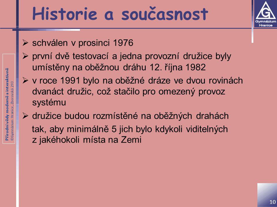 Přírodní vědy moderně a interaktivně ©Gymnázium Hranice, Zborovská 293 Historie a současnost  schválen v prosinci 1976  první dvě testovací a jedna