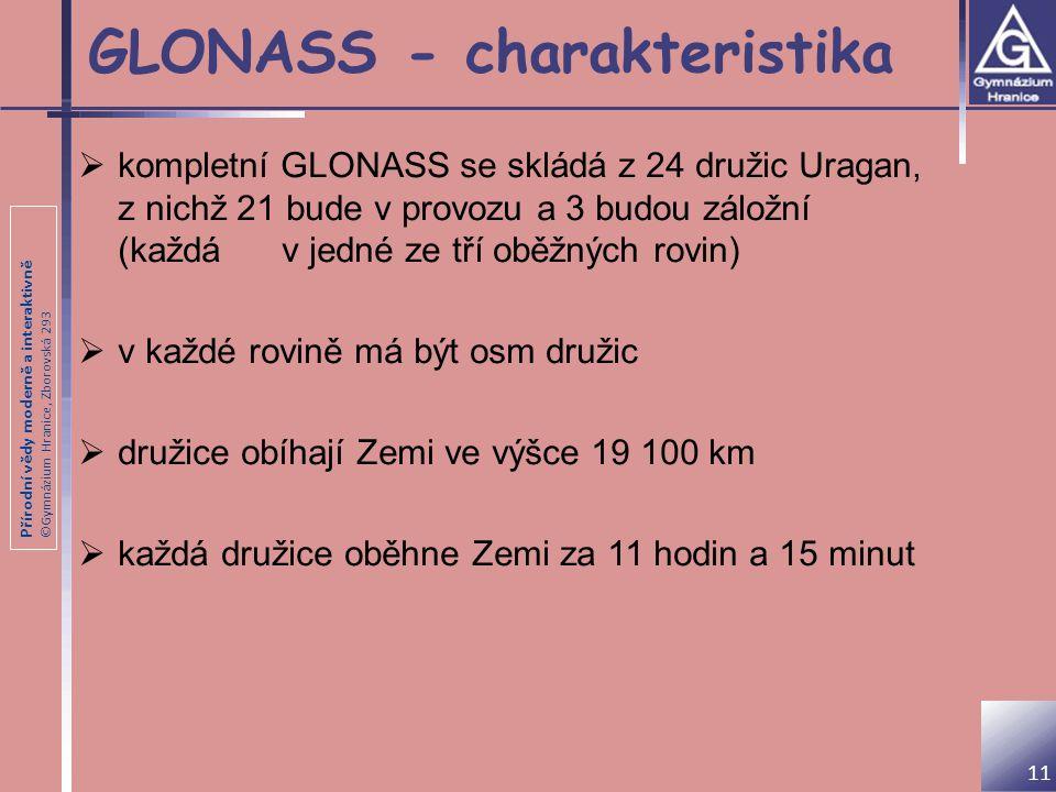 Přírodní vědy moderně a interaktivně ©Gymnázium Hranice, Zborovská 293 GLONASS - charakteristika  kompletní GLONASS se skládá z 24 družic Uragan, z n