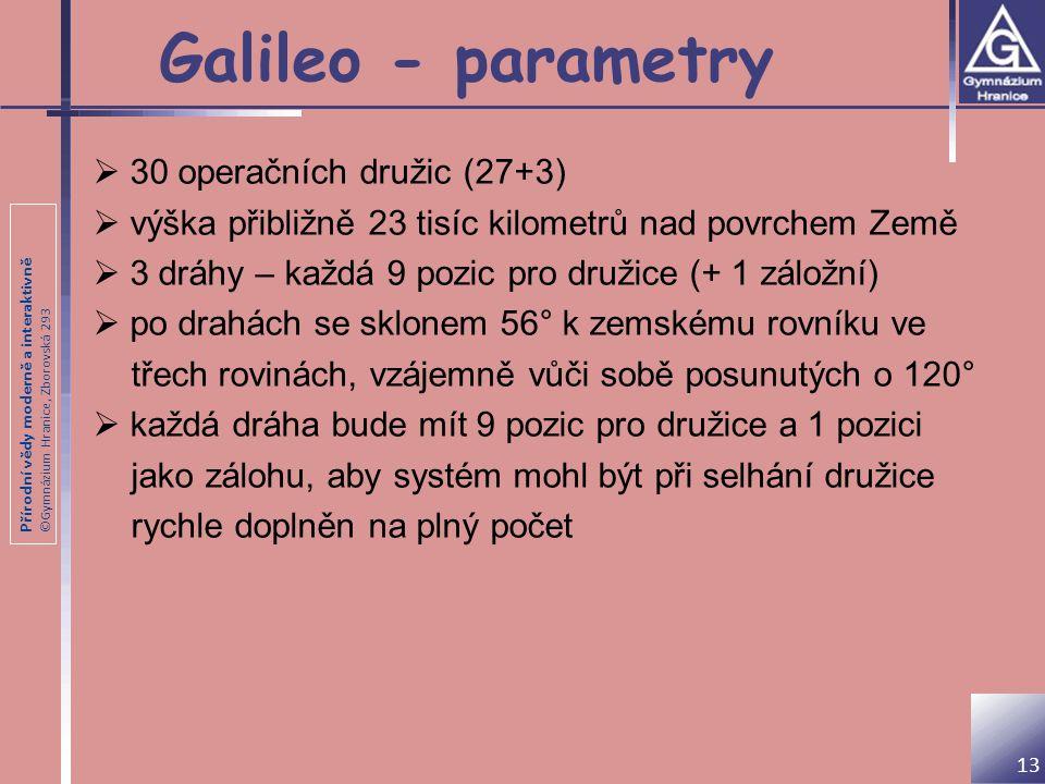 Přírodní vědy moderně a interaktivně ©Gymnázium Hranice, Zborovská 293 Galileo - parametry 13  30 operačních družic (27+3)  výška přibližně 23 tisíc