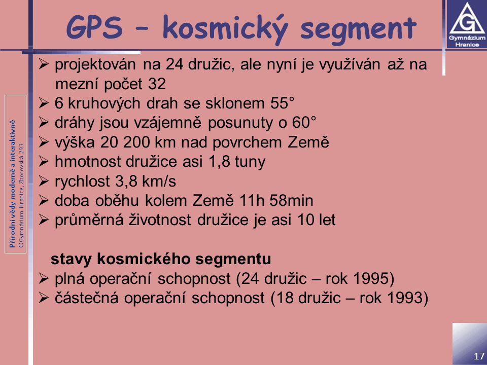 Přírodní vědy moderně a interaktivně ©Gymnázium Hranice, Zborovská 293 GPS – kosmický segment 17  projektován na 24 družic, ale nyní je využíván až n