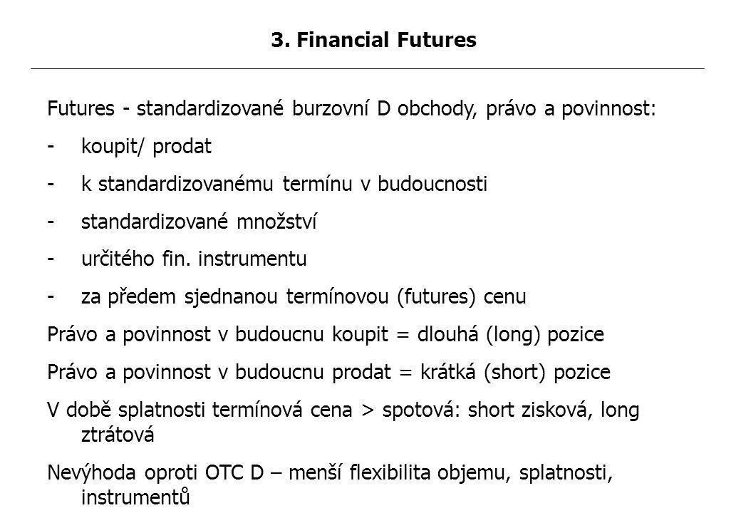 Futures - standardizované burzovní D obchody, právo a povinnost: -koupit/ prodat -k standardizovanému termínu v budoucnosti -standardizované množství -určitého fin.