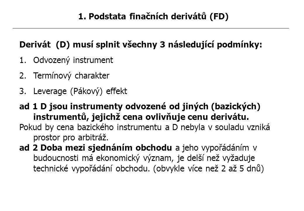Derivát (D) musí splnit všechny 3 následující podmínky: 1.Odvozený instrument 2.Termínový charakter 3.Leverage (Pákový) effekt ad 1 D jsou instrumenty odvozené od jiných (bazických) instrumentů, jejichž cena ovlivňuje cenu derivátu.