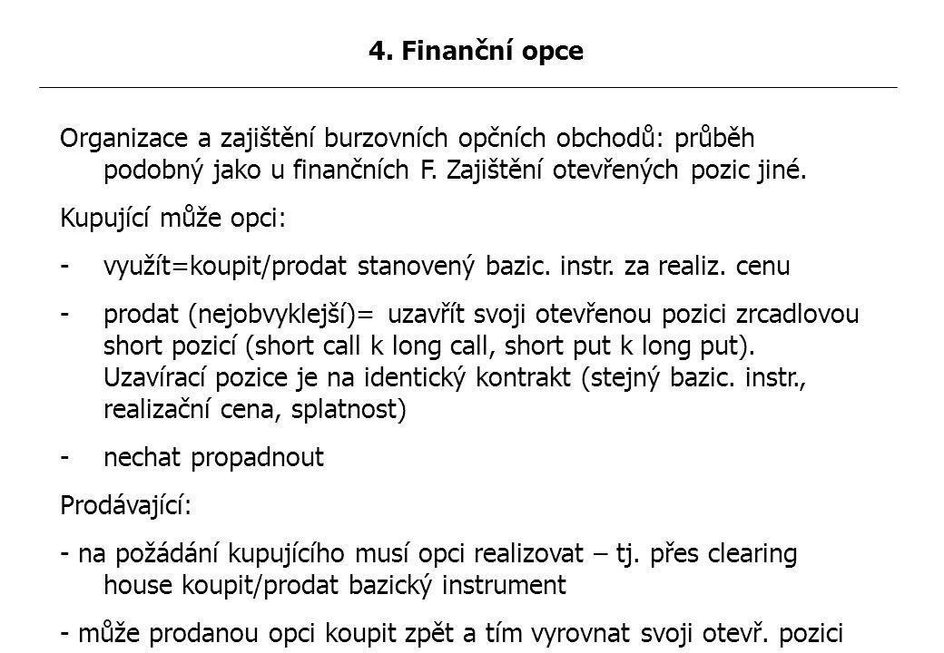 Organizace a zajištění burzovních opčních obchodů: průběh podobný jako u finančních F.