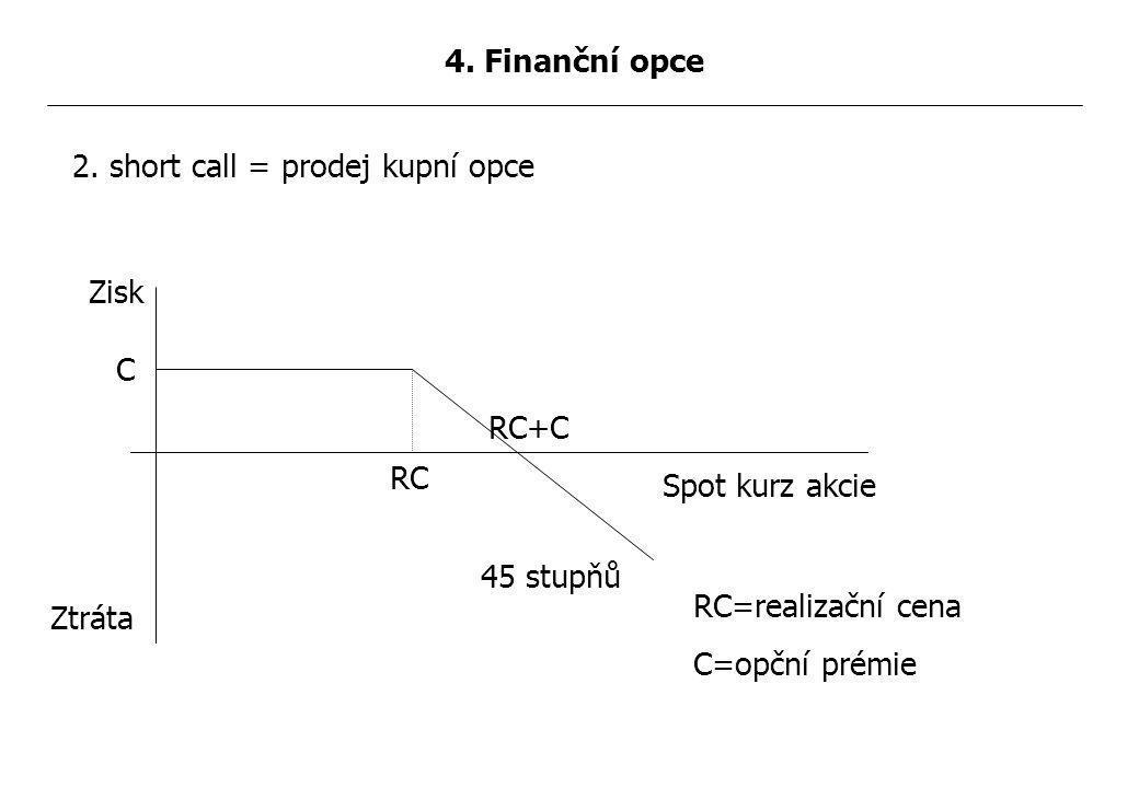 2.short call = prodej kupní opce 4.