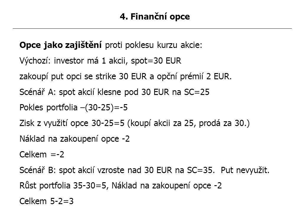 Opce jako zajištění proti poklesu kurzu akcie: Výchozí: investor má 1 akcii, spot=30 EUR zakoupí put opci se strike 30 EUR a opční prémií 2 EUR.