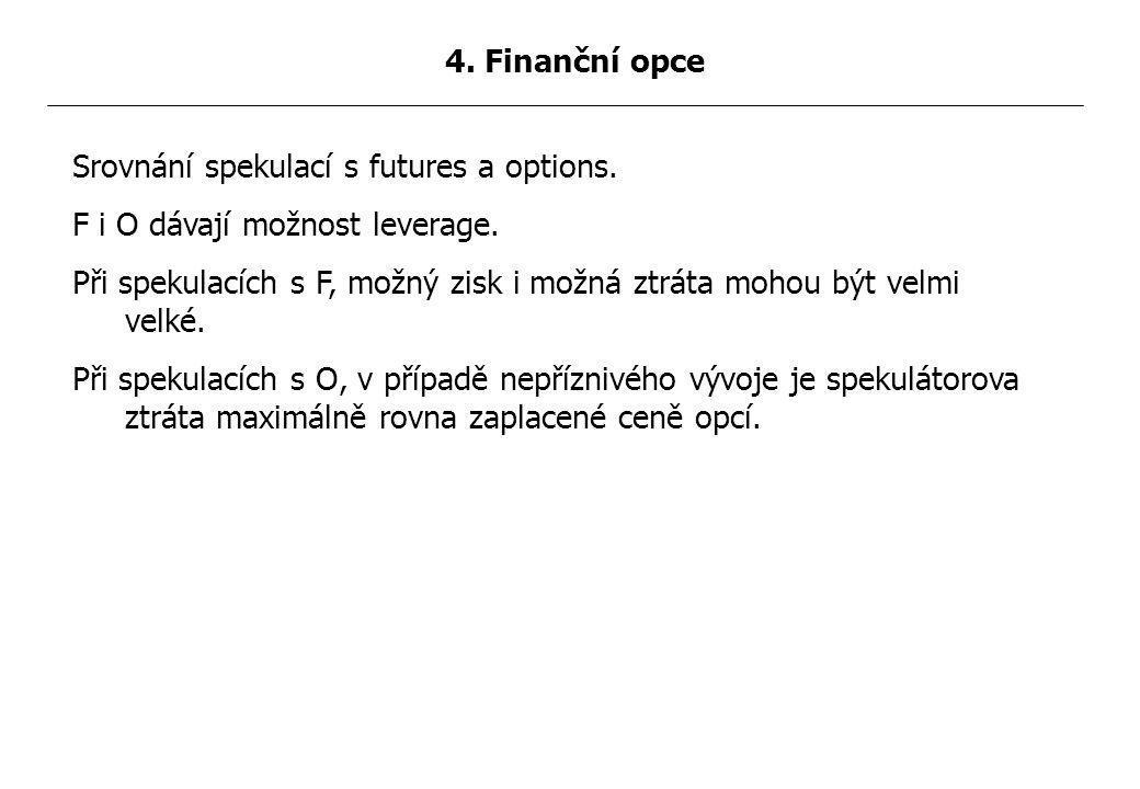 Srovnání spekulací s futures a options.F i O dávají možnost leverage.