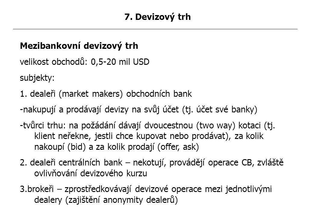 Mezibankovní devizový trh velikost obchodů: 0,5-20 mil USD subjekty: 1.