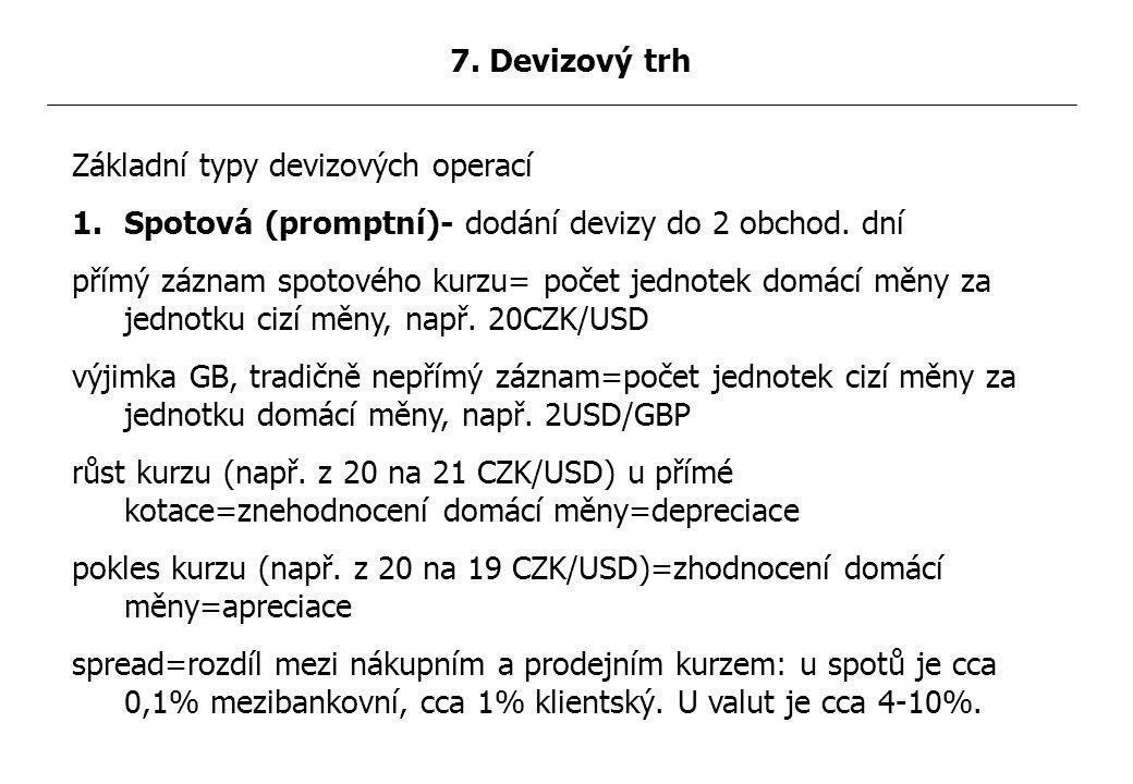 Základní typy devizových operací 1.Spotová (promptní)- dodání devizy do 2 obchod.