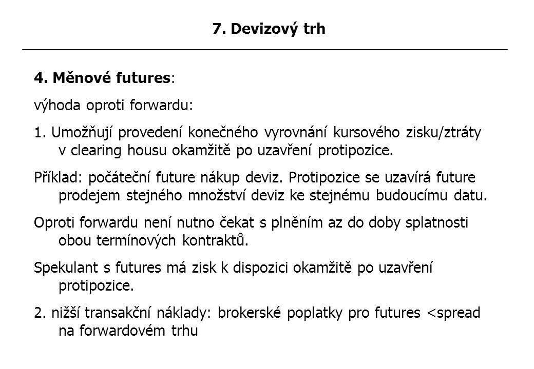 4.Měnové futures: výhoda oproti forwardu: 1.