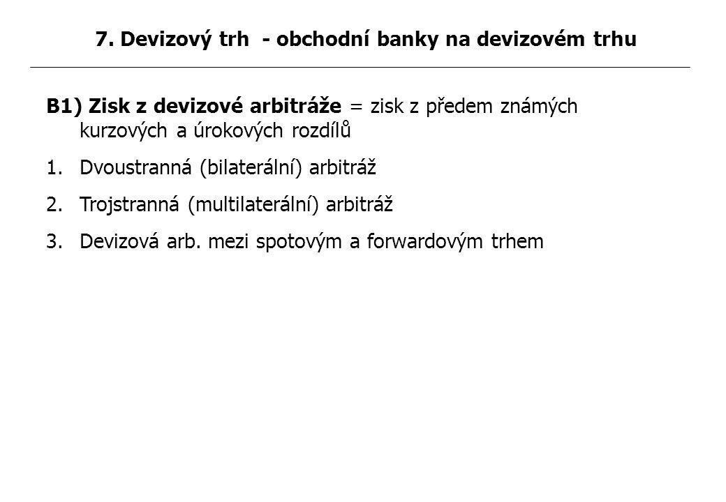 B1) Zisk z devizové arbitráže = zisk z předem známých kurzových a úrokových rozdílů 1.Dvoustranná (bilaterální) arbitráž 2.Trojstranná (multilaterální) arbitráž 3.Devizová arb.