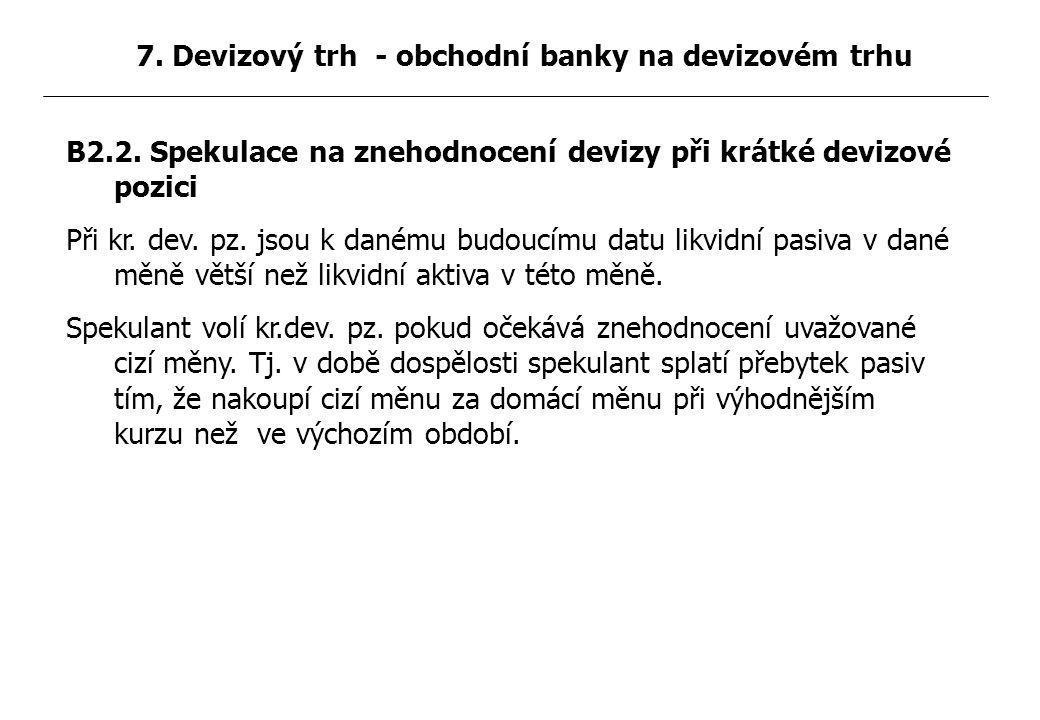 B2.2.Spekulace na znehodnocení devizy při krátké devizové pozici Při kr.