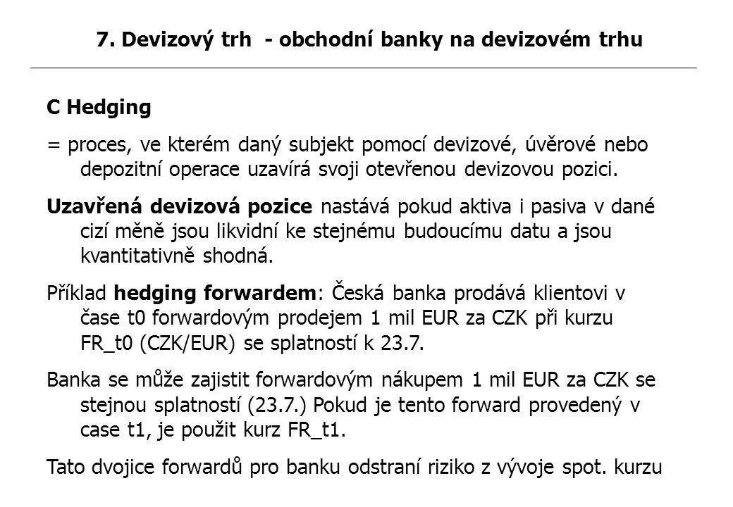 C Hedging = proces, ve kterém daný subjekt pomocí devizové, úvěrové nebo depozitní operace uzavírá svoji otevřenou devizovou pozici.