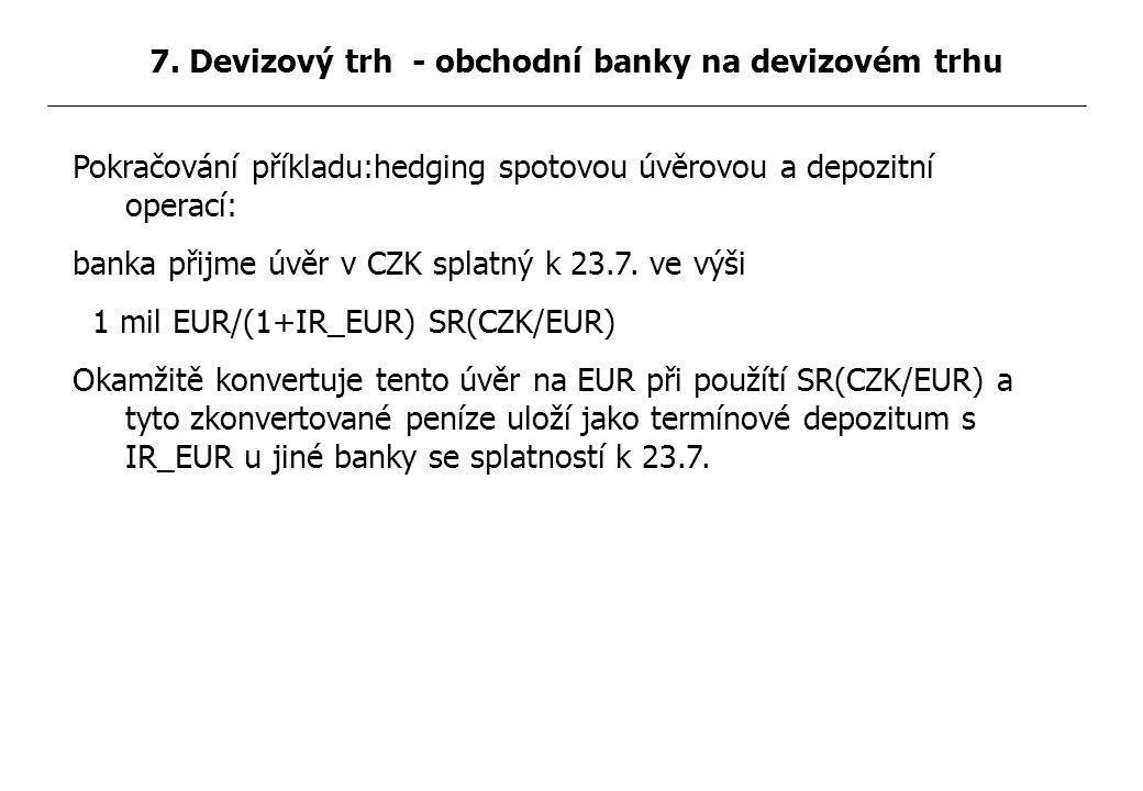 Pokračování příkladu:hedging spotovou úvěrovou a depozitní operací: banka přijme úvěr v CZK splatný k 23.7.