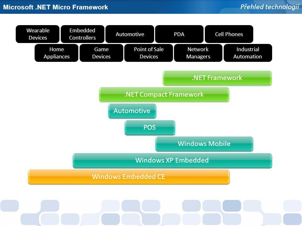 Microsoft.NET Micro Framework Práce se vstupy a výstupy Microsoft.SPOT.Hardware.OneWire - zatím jen zpřístupněný ovladač - nalezení zařízení na lince // Microsoft.SPOT.Hardware.OneWire.dll OutputPort wirePort = new OutputPort(Cpu.Pin.GPIO_Pin0, false); OneWire wire = new OneWire(wirePort); ArrayList serialNumbers = wire.FindAllDevices(); wire.ReadByte(); wire.WriteByte(b); wire.TouchReset(); wire.TouchBit(bit); wire.TouchByte(b);