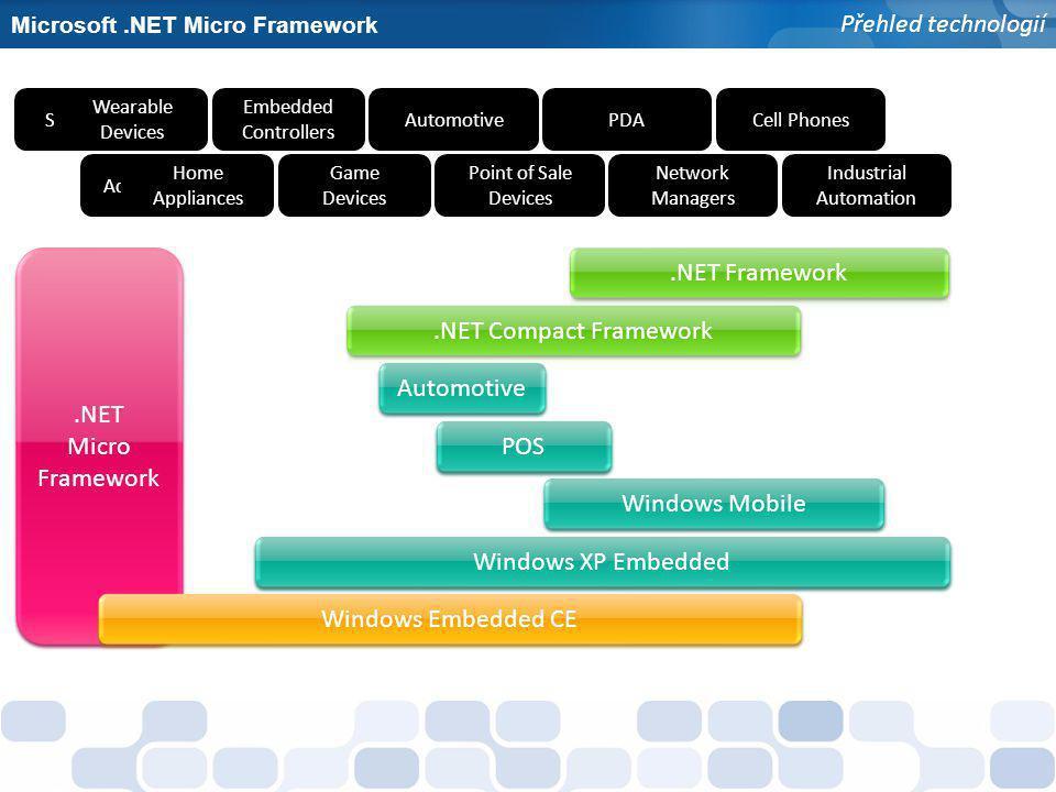 Microsoft.NET Micro Framework Vznik.NET Micro Frameworku 2000 Bill Mitchel zakládá Smart Personal Objects Team v Microsoft Research 2002 Bill Gates oficiálně představuje vizi Smart Personal Objects Technology 2003 Microsoft ohlašuje SPOT Watches a technologii DirectBand 2004 SPOT Watches v komerčním prodeji, spuštěna služba MSN Direct 2006 http://www.aboutnetmf.com/ první veřejná beta.NET Micro Frameworku 2007 představena první verze.NET Micro Frameworku – 2.0 uvolněn SP1 2009.NET Micro Framework 4.0 přechod na open source