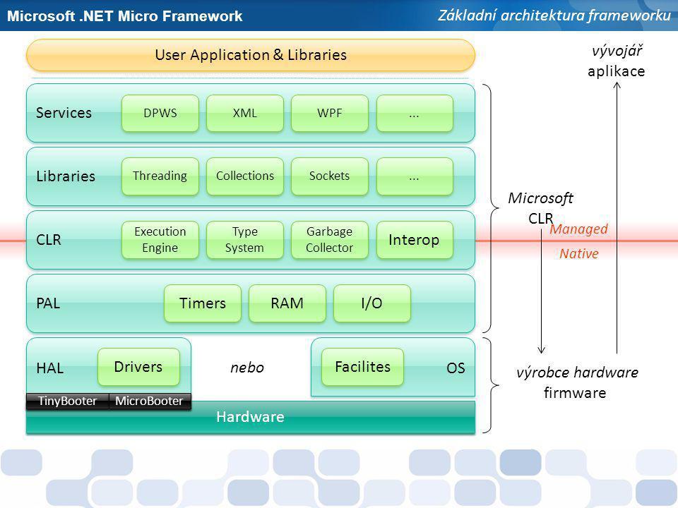 Microsoft.NET Micro Framework Implementační rozdíly Just-In-Time Compilation program vždy interpretován Paměť typu Flash individuální bity lze změnit pouze z 1 na 0 omezená životnost Garbage Collection non-incremental mark-and-sweep algoritmus metadata přímo na haldě Threading simulovaný přepínáním po 20 ms vlákna mohou být upřednostňována a přerušována Timers událost znovu obsloužena až po dokončení předchozího volání Ostatní volání instrukcí časově hlídáno řetězce interně uloženy jako UTF-8 value types emulovány prostředím