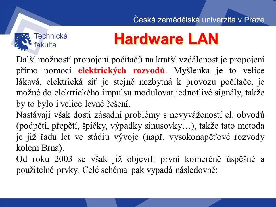 Hardware LAN 723 kbit za vteřinu Na předchozím obrázku je miniaturní klíčenka od společnosti GigaByte je již druhým počinem tohoto výrobce v oblasti p
