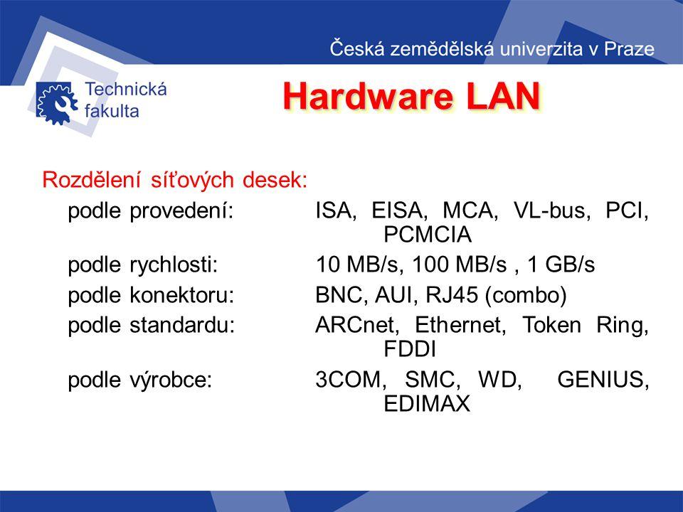 Hardware LAN Síťový hardware má určující vliv na některé ze základních vlastností sítě. Jedná se především o přenosovou rychlost, topologii, metodu př