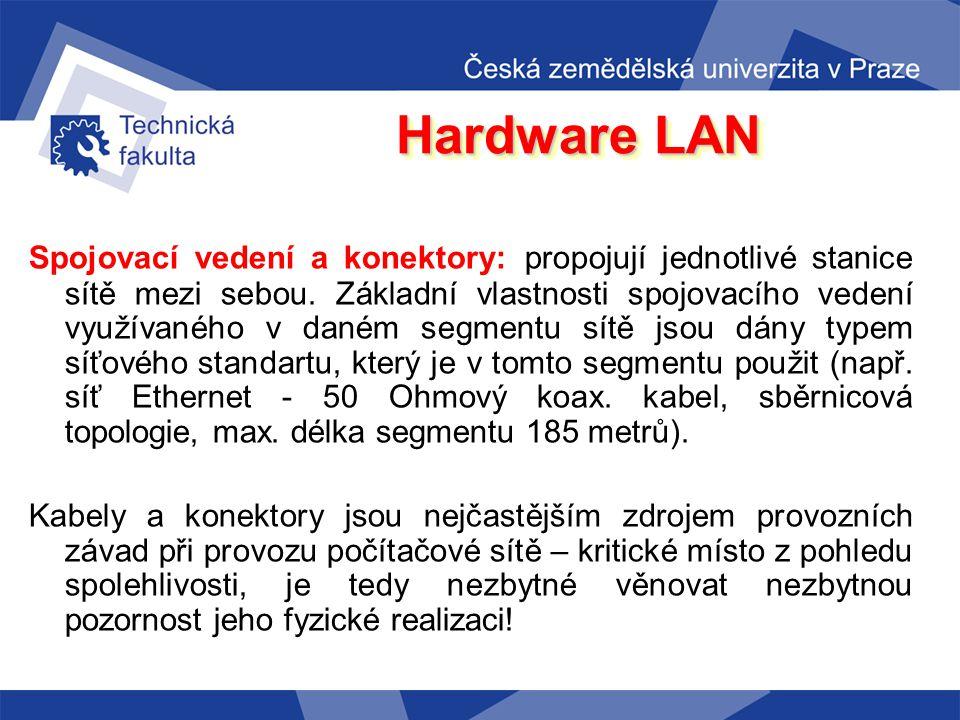 Hardware LAN Rozdělení síťových desek: podle provedení:ISA, EISA, MCA, VL-bus, PCI, PCMCIA podle rychlosti:10 MB/s, 100 MB/s, 1 GB/s podle konektoru:B