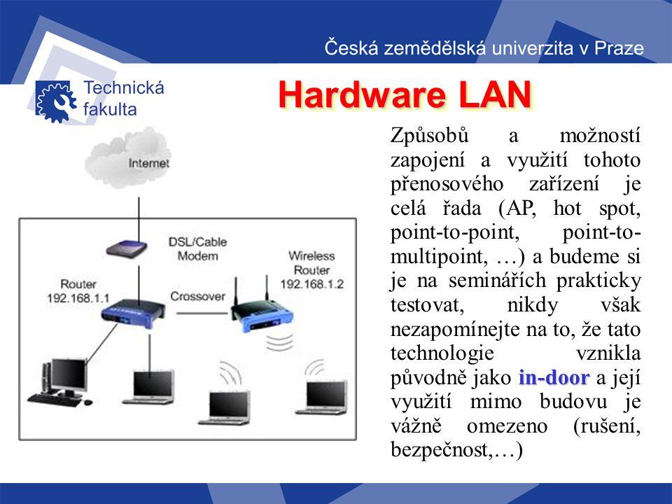 Hardware LAN Variantou bezdrátového radiového přenosu jsou v dnešní době oblíbené Wi-Fi sítě (vzdušný Ethernet), které mají dosah 20 – 50 m (při rychl
