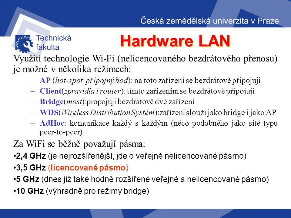 Hardware LAN in-door Způsobů a možností zapojení a využití tohoto přenosového zařízení je celá řada (AP, hot spot, point-to-point, point-to- multipoin