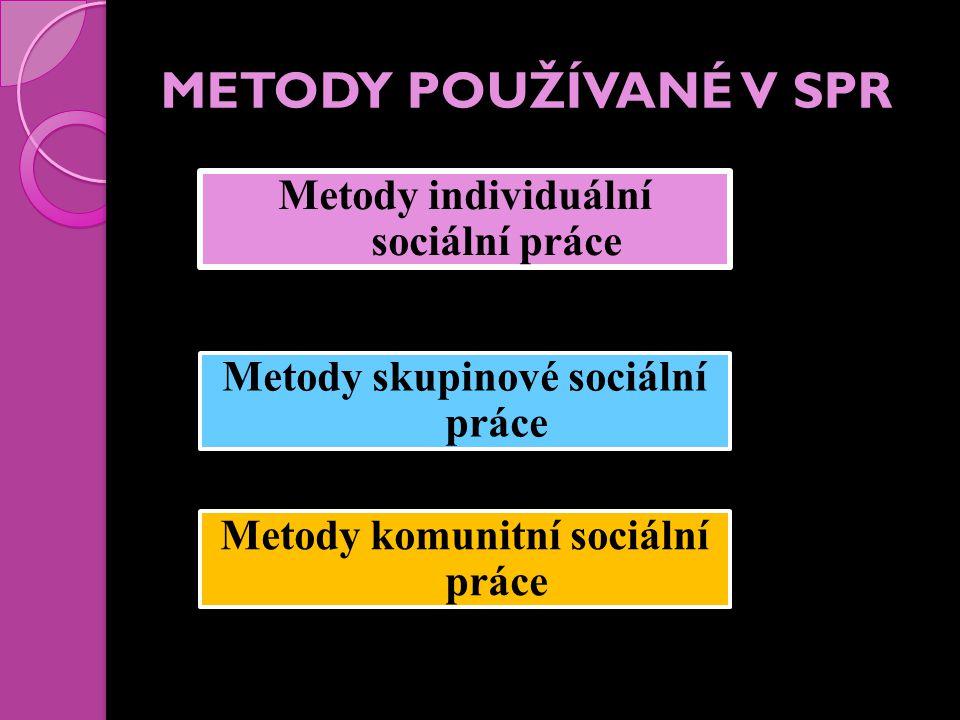 METODY POUŽÍVANÉ V SPR Metody individuální sociální práce Metody skupinové sociální práce Metody komunitní sociální práce