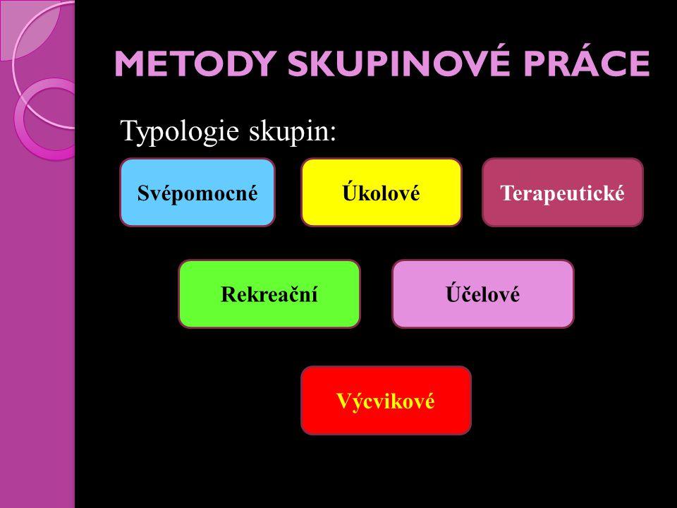 METODY SKUPINOVÉ PRÁCE Typologie skupin: Svépomocné Rekreační Terapeutické Výcvikové Účelové Úkolové