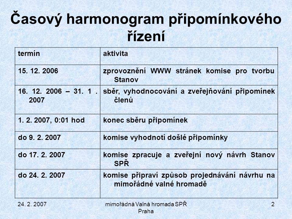 24.2. 2007mimořádná Valná hromada SPŘ Praha 13 §11 bod 6.