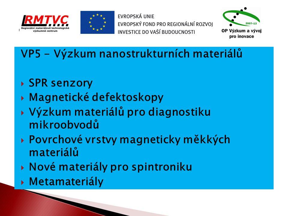  SPR senzory  Magnetické defektoskopy  Výzkum materiálů pro diagnostiku mikroobvodů  Povrchové vrstvy magneticky měkkých materiálů  Nové materiál