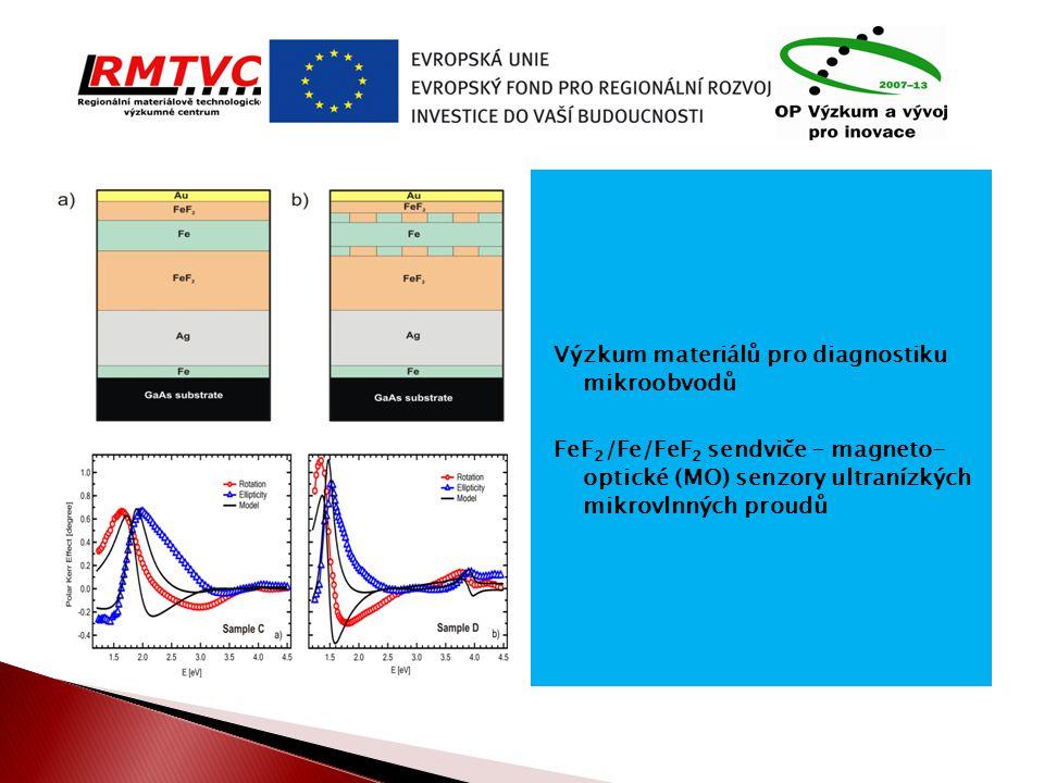  Technologie výroby transformátorových plechů  spolupráce s Arcelor Mittal Frýdek-Místek a.s.