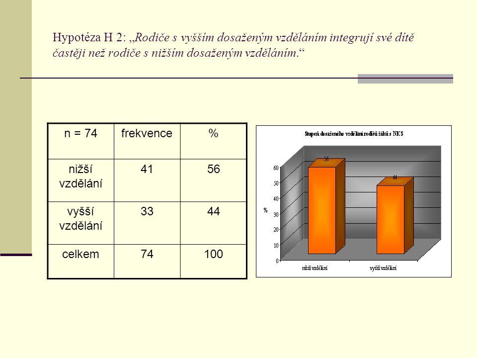 """Hypotéza H 2: """"Rodiče s vyšším dosaženým vzděláním integrují své dítě častěji než rodiče s nižším dosaženým vzděláním."""" n = 74frekvence% nižší vzdělán"""
