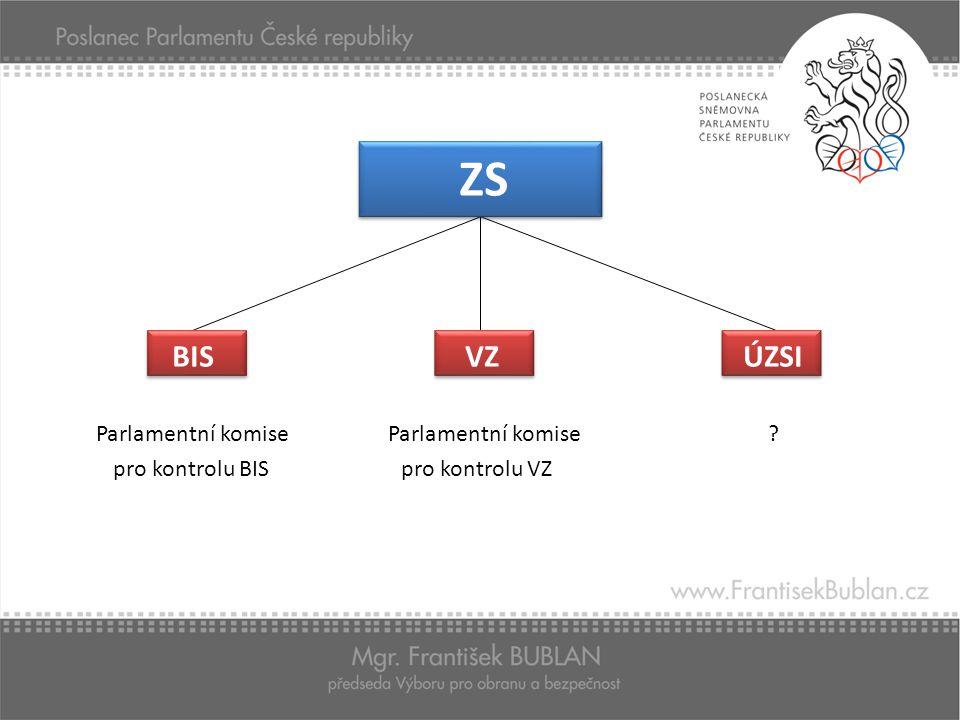 ZS BIS VZ ÚZSI Parlamentní komise Parlamentní komise pro kontrolu BIS pro kontrolu VZ