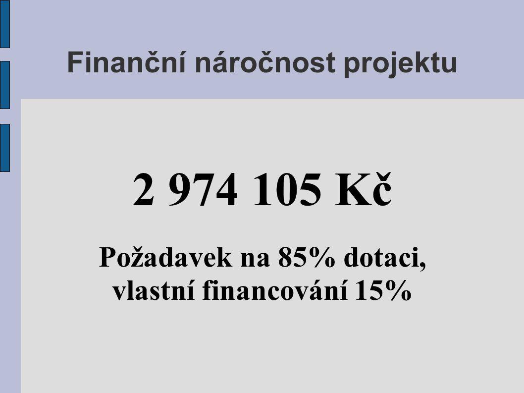 Finanční náročnost projektu 2 974 105 Kč Požadavek na 85% dotaci, vlastní financování 15%