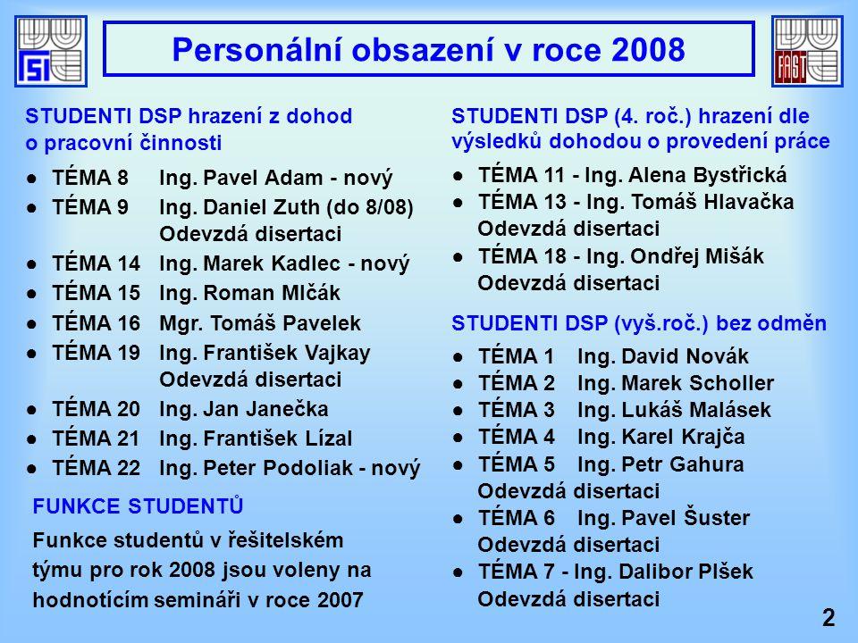 Personální obsazení v roce 2008 2 STUDENTI DSP hrazení z dohod o pracovní činnosti ●TÉMA 8Ing. Pavel Adam - nový ●TÉMA 9 Ing. Daniel Zuth (do 8/08) Od