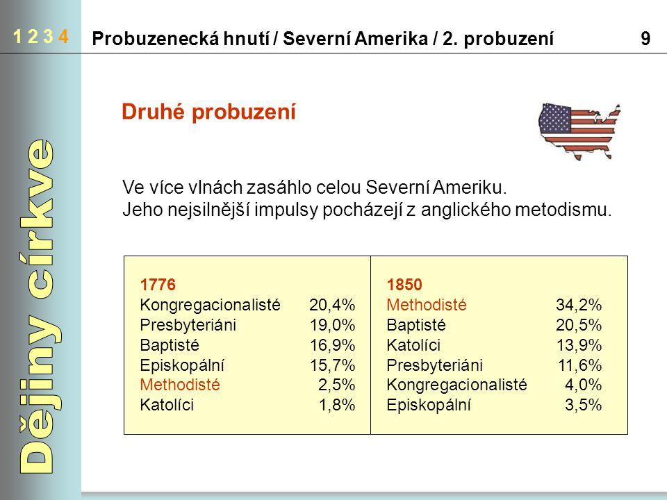 1 2 3 4 Probuzenecká hnutí / Severní Amerika / 2. probuzení9 Druhé probuzení 1776 Kongregacionalisté 20,4% Presbyteriáni19,0% Baptisté16,9% Episkopáln