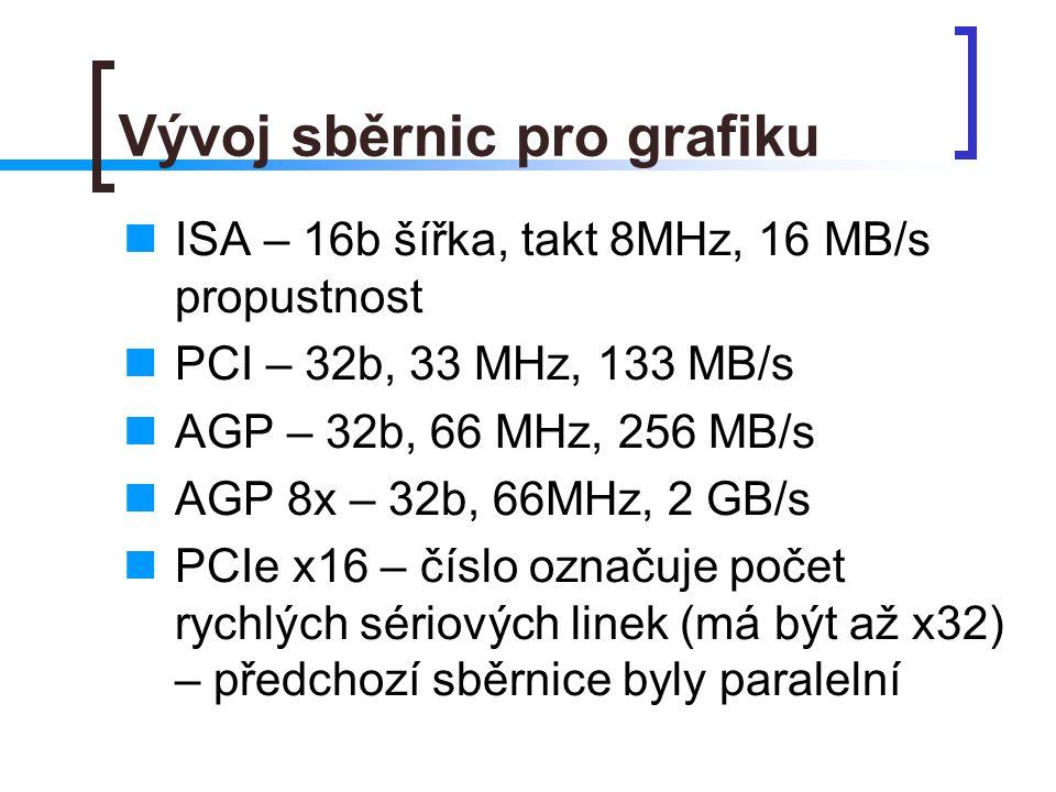 Jde o propustnost současné čipsety mají šířku pásma ca 5,96 GB/s AGP 8x dosahuje 1,99 GB/s PCIe x16 dosahuje až 8 GB/s obousměrně (4GB/s jedním směrem)